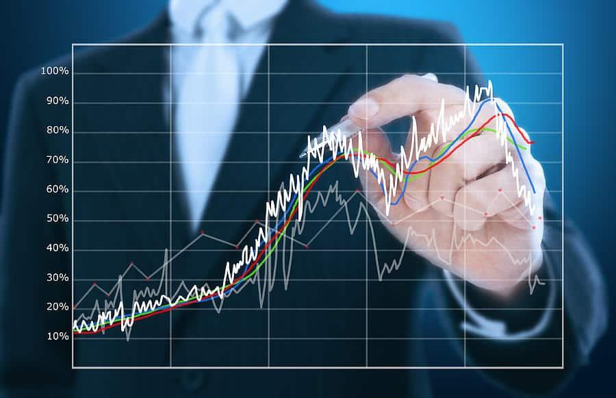 Cumperi sau vinzi? Am folosit analiza tehnica pentru cele mai lichide actiuni de la Bursa de Valori Bucuresti si iata ce mi-a spus!