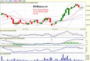 sell-EBS20150402