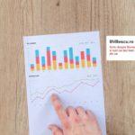 Economia merge bine, companiile, nu prea: Ce spun rezultatele financiare pe primul trimestru al lui 2018